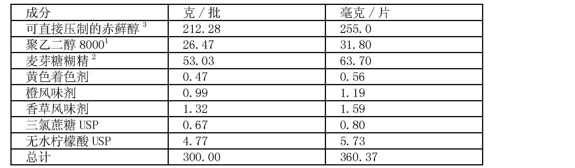 Figure CN102665692BD00222