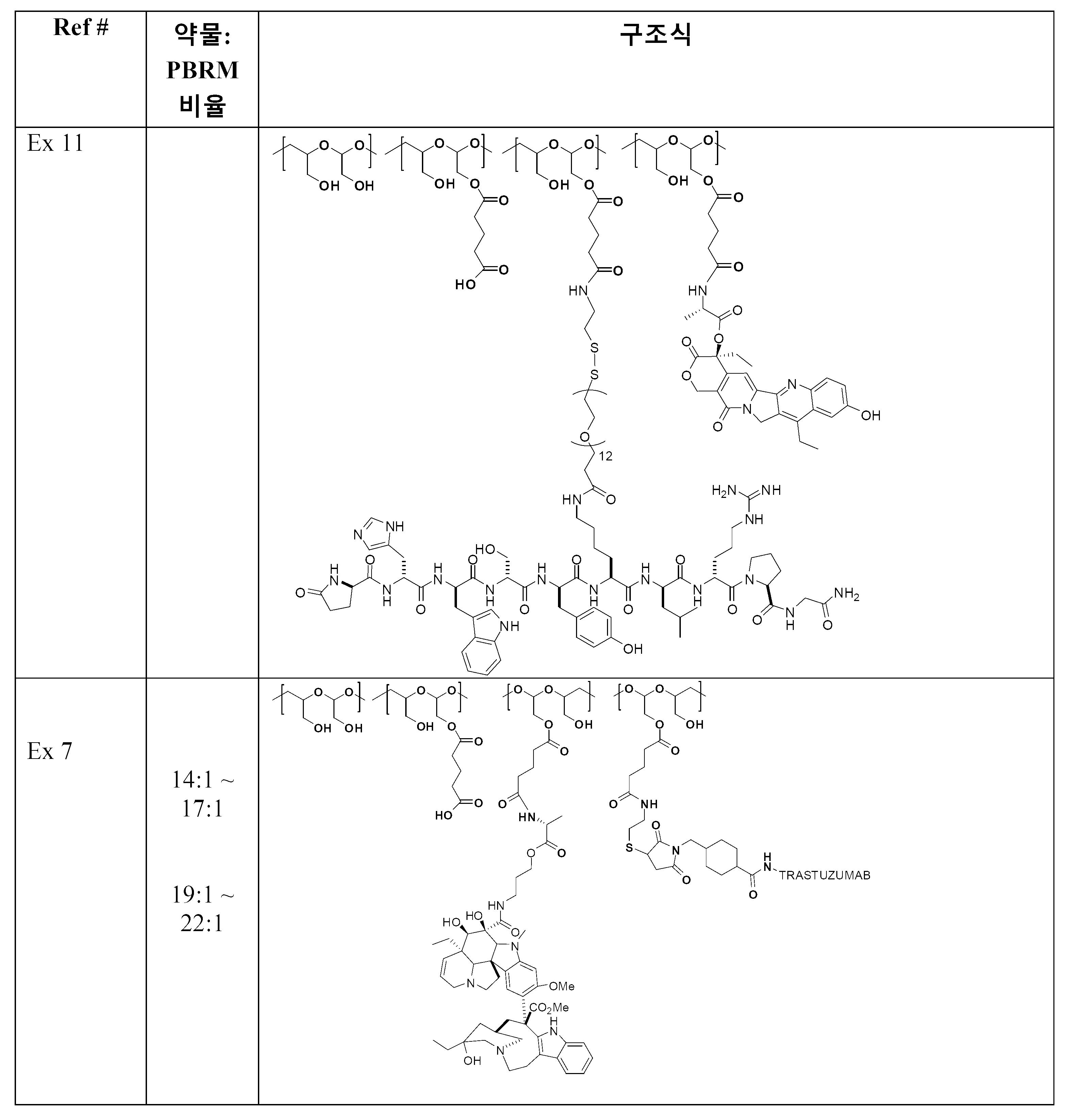 Figure 112014001971018-pct00247