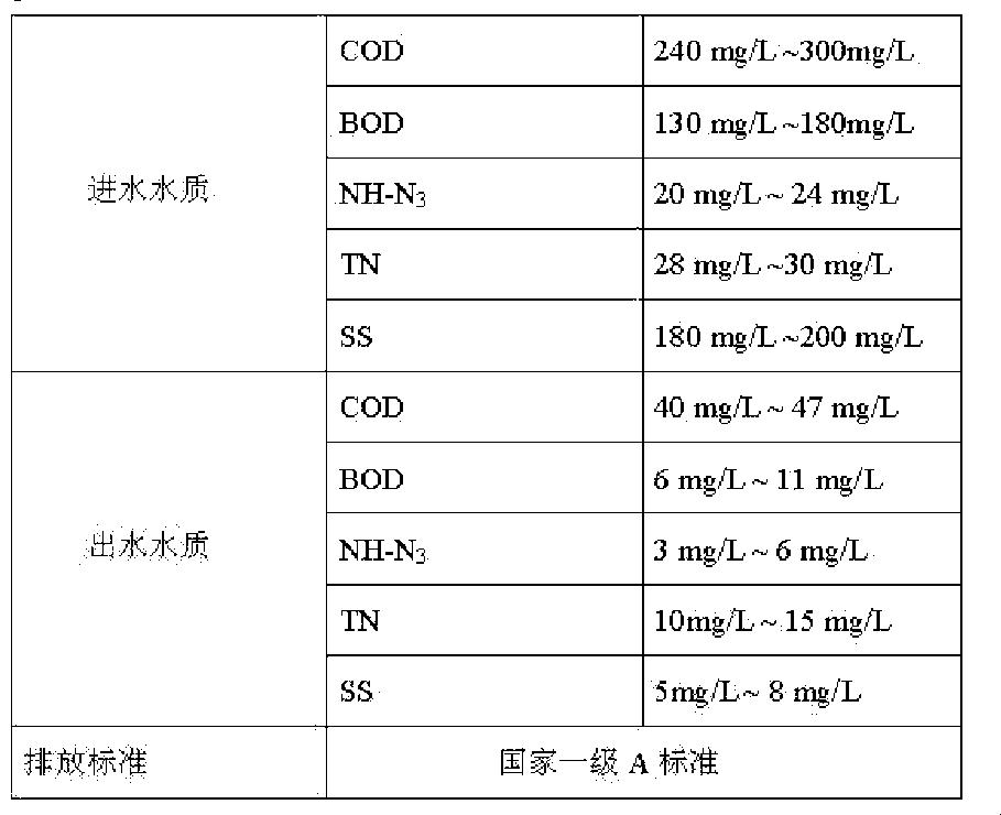 Figure CN104098233BD00061