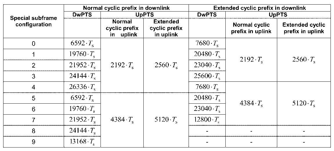 Figure PCTKR2015013309-appb-T000001