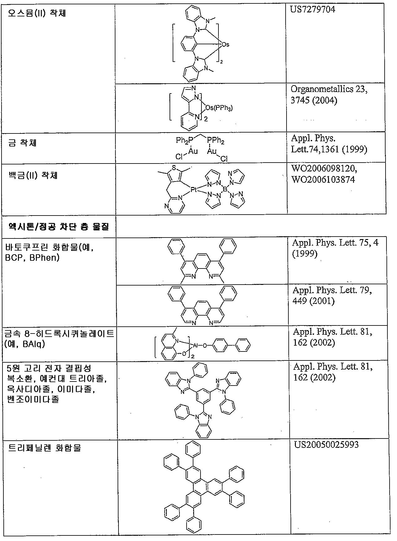 Figure 112011041668089-pct00045