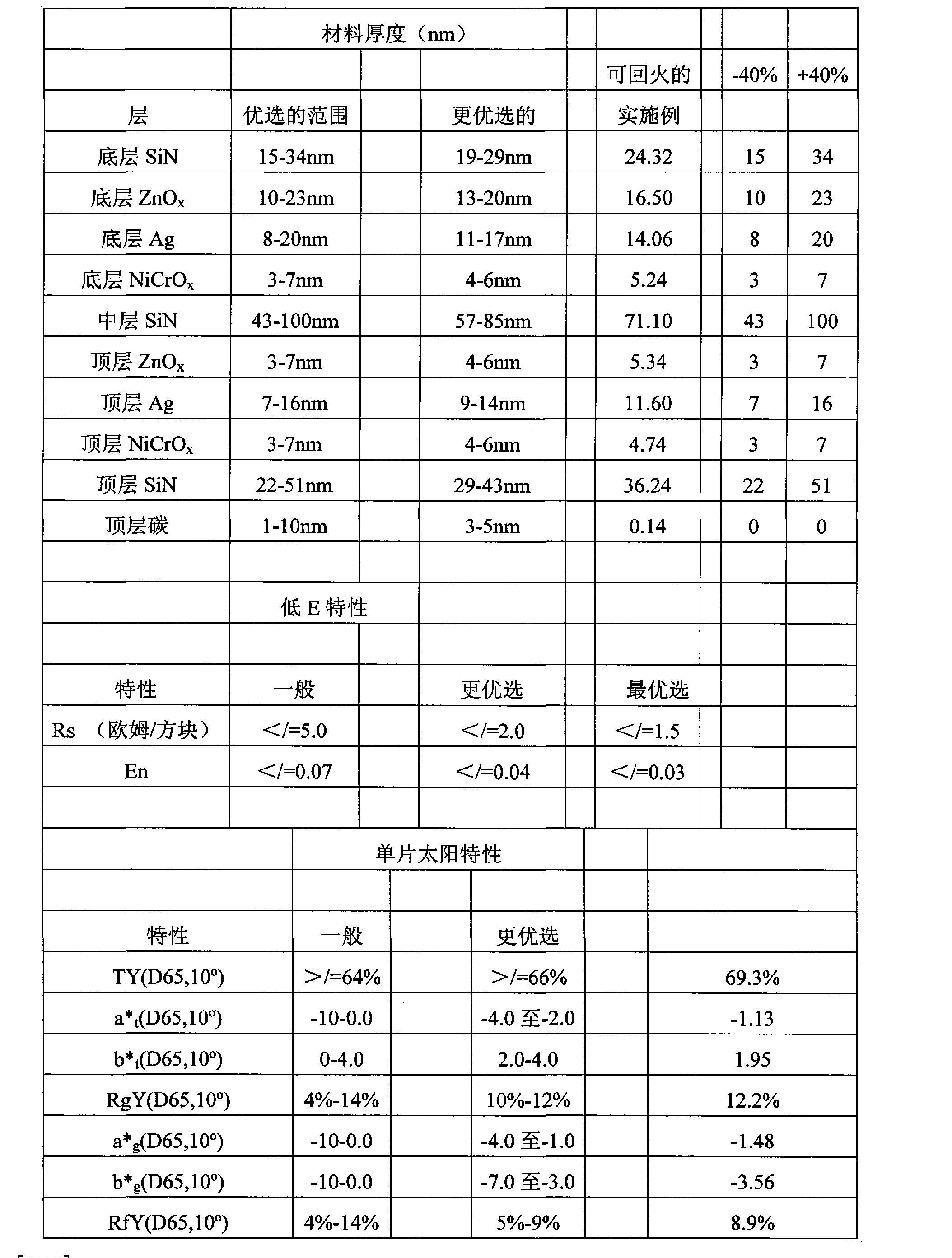Figure CN101925552BD00331