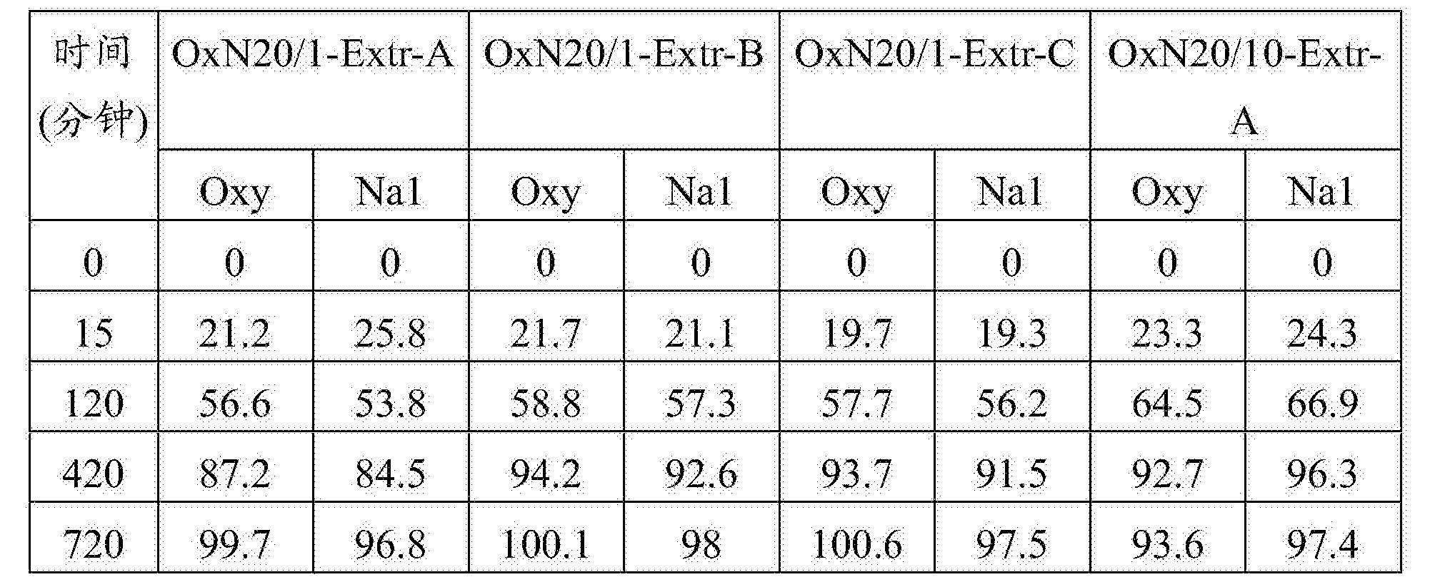 Figure CN107669681AD00181