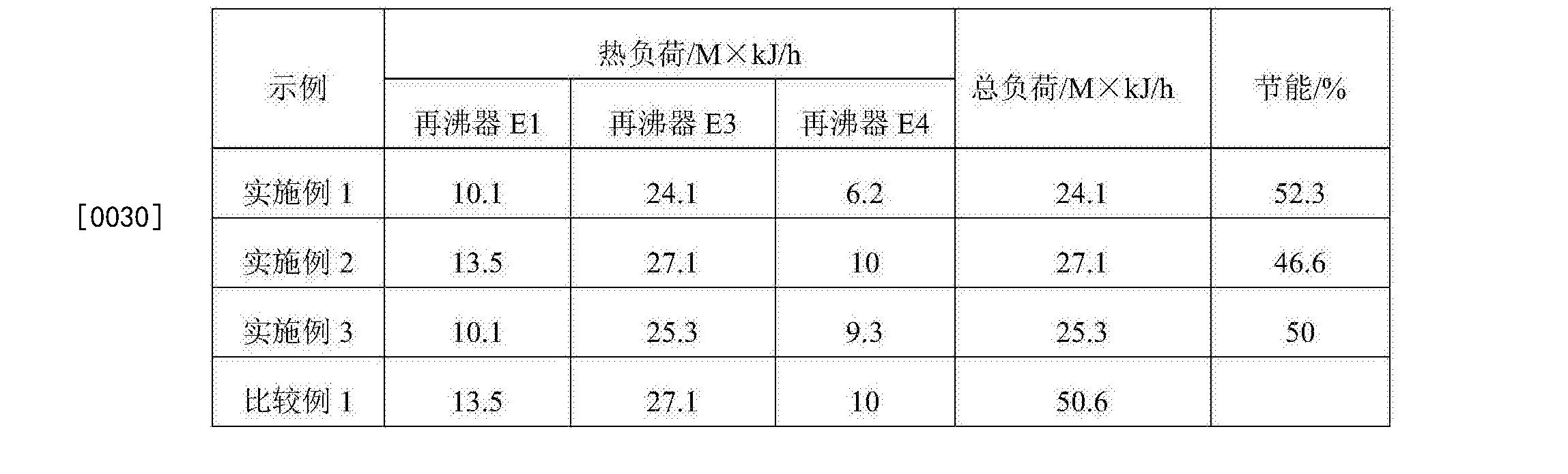 Figure CN105936562AD00061