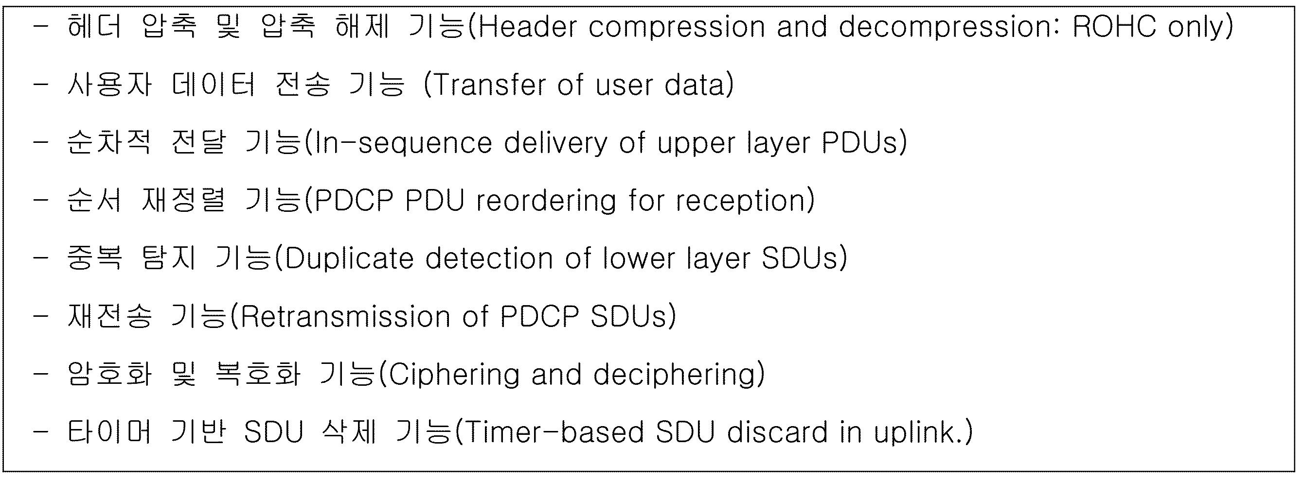 Figure PCTKR2018010760-appb-T000006