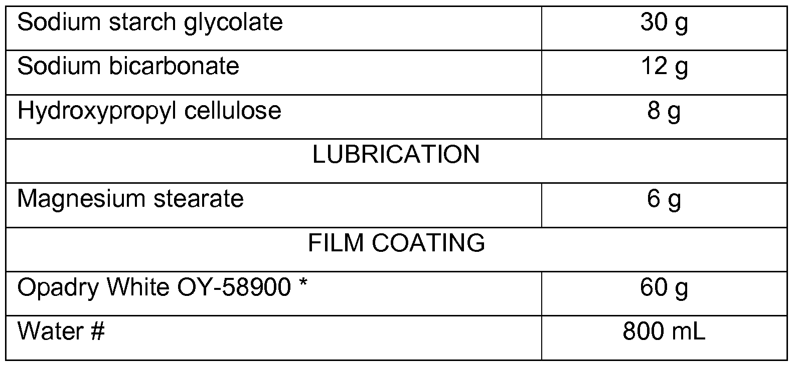 WO2008039894A2 - Atorvastatin pharmaceutical compositions