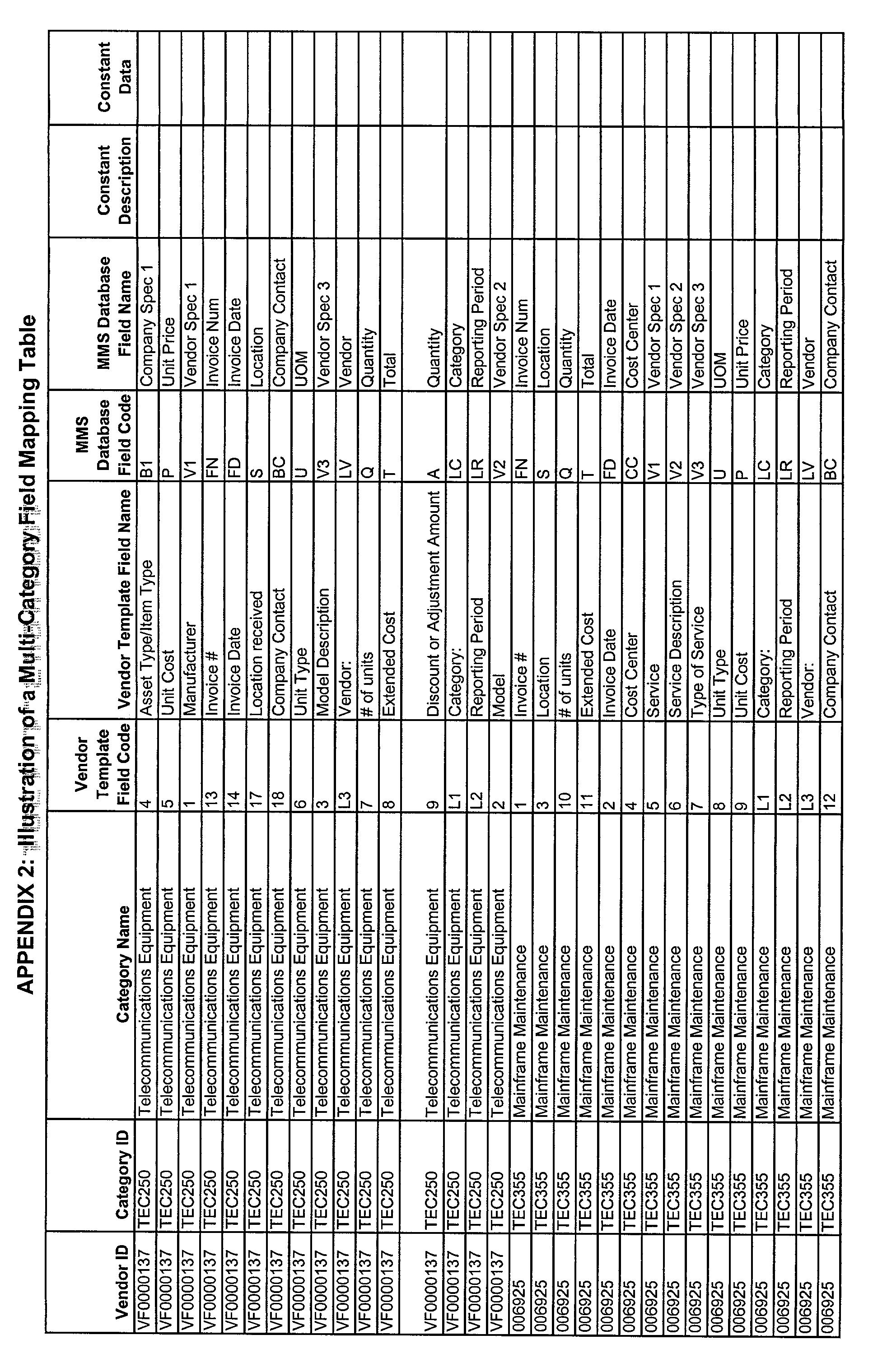 Figure US20020128938A1-20020912-P00049