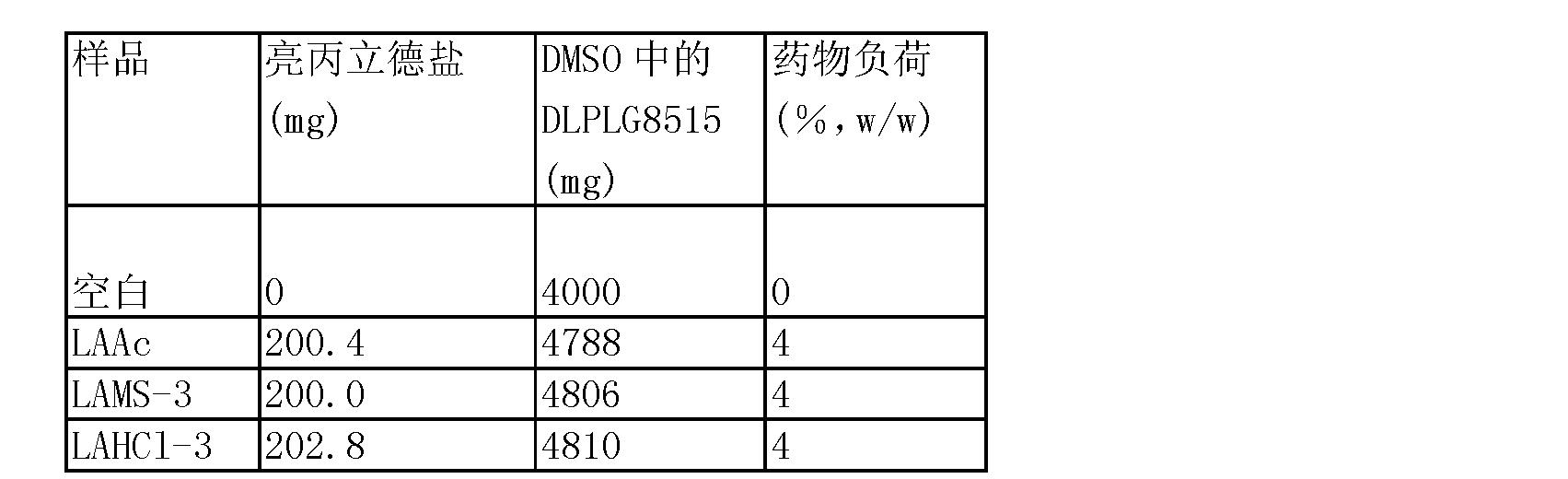 Figure CN101400363BD00233