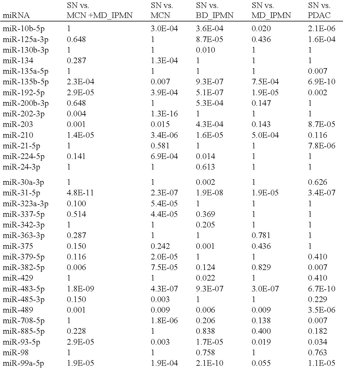 Figure US20140100124A1-20140410-C00002