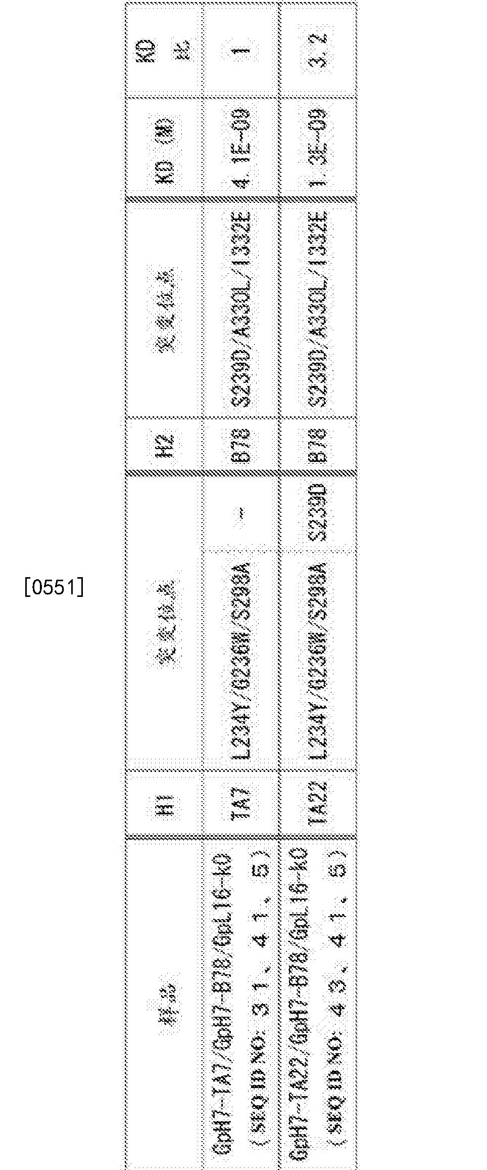 Figure CN105102618BD00831