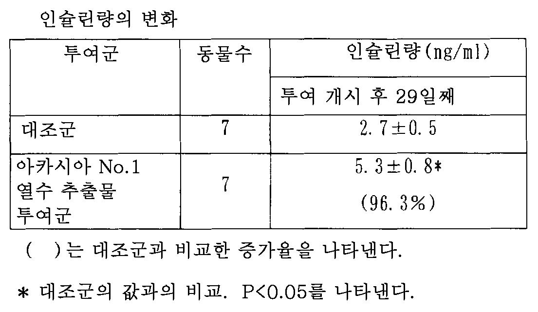 Figure 112009014299648-pct00002