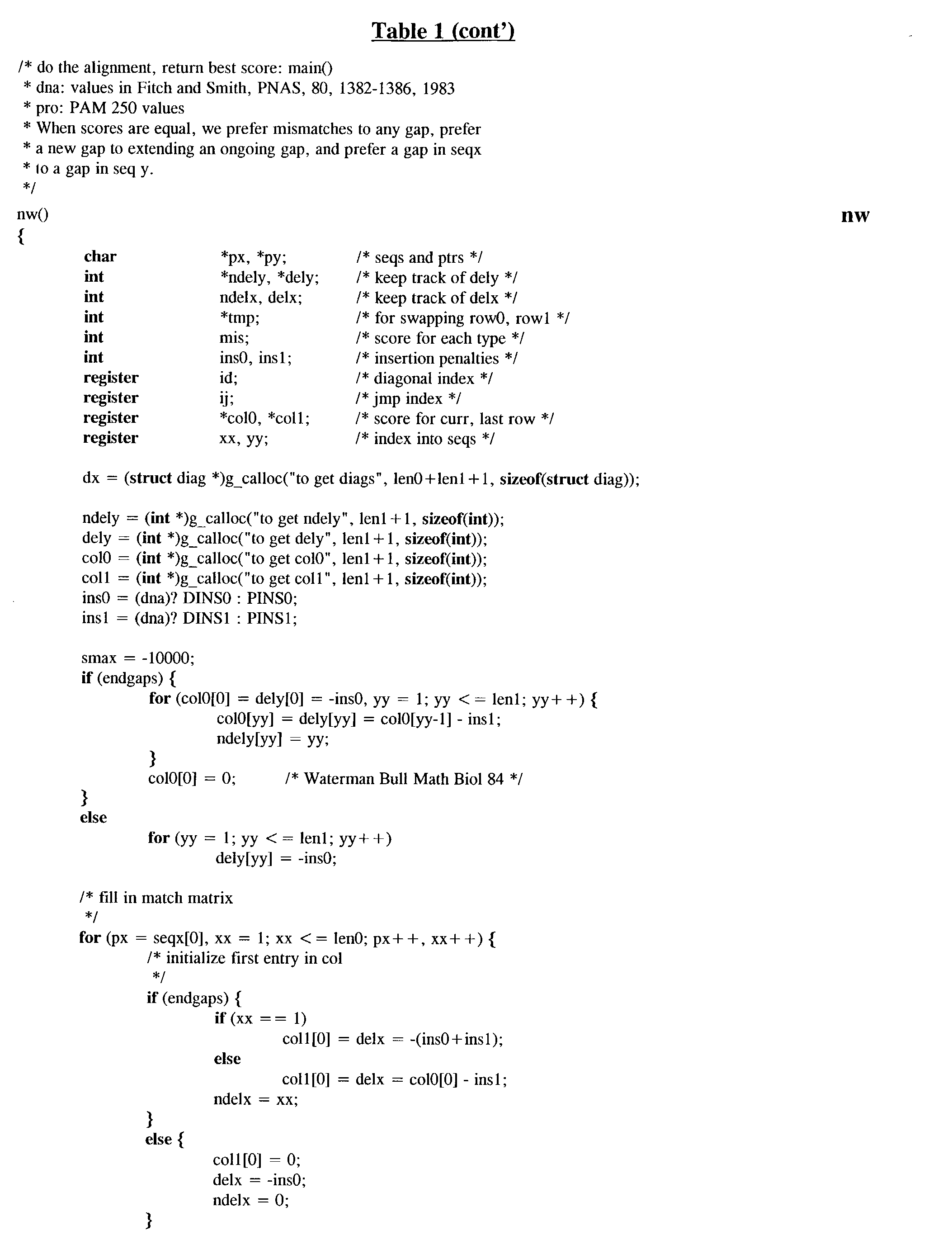 Figure US20040023323A1-20040205-P00004