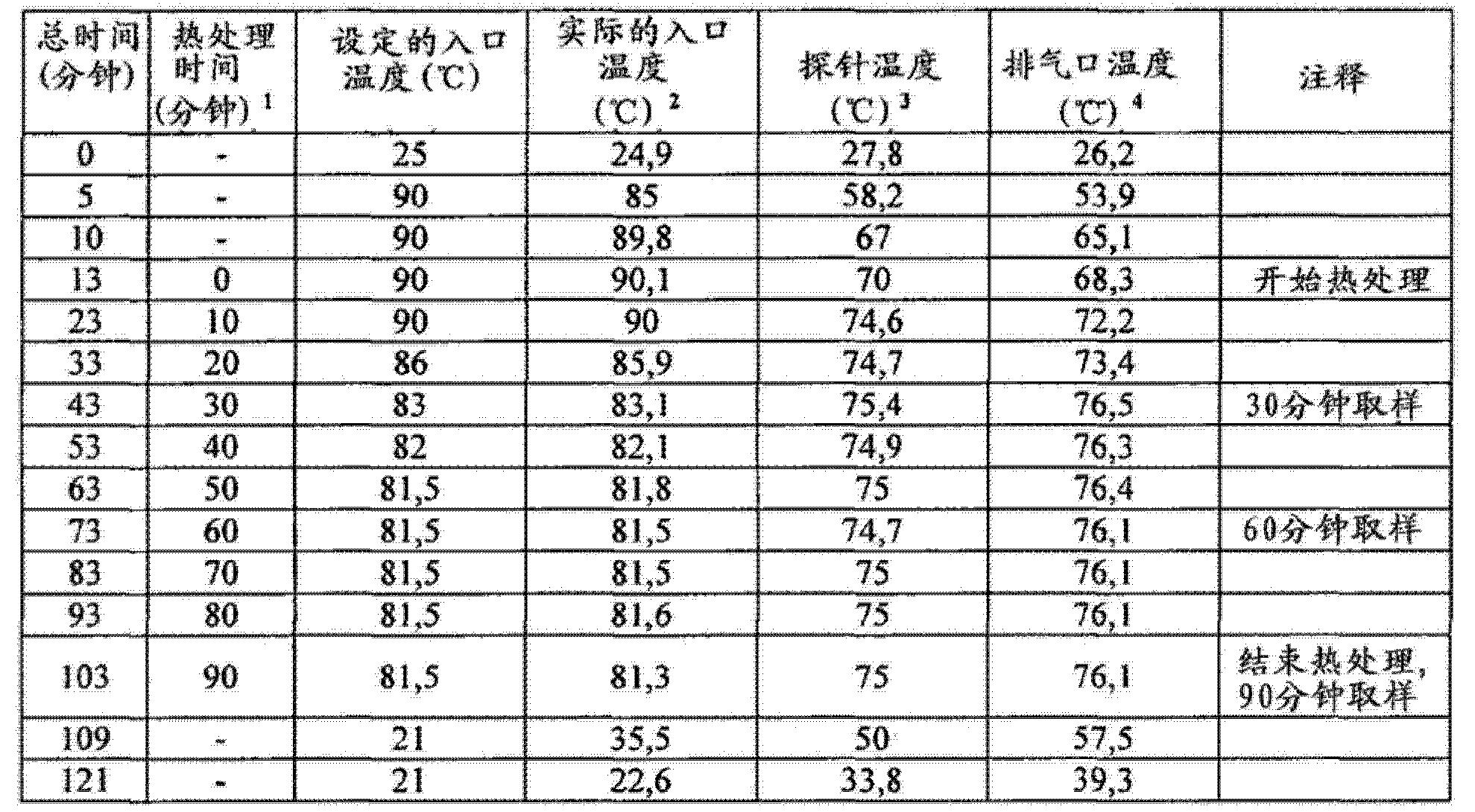 Figure CN102743355BD00981