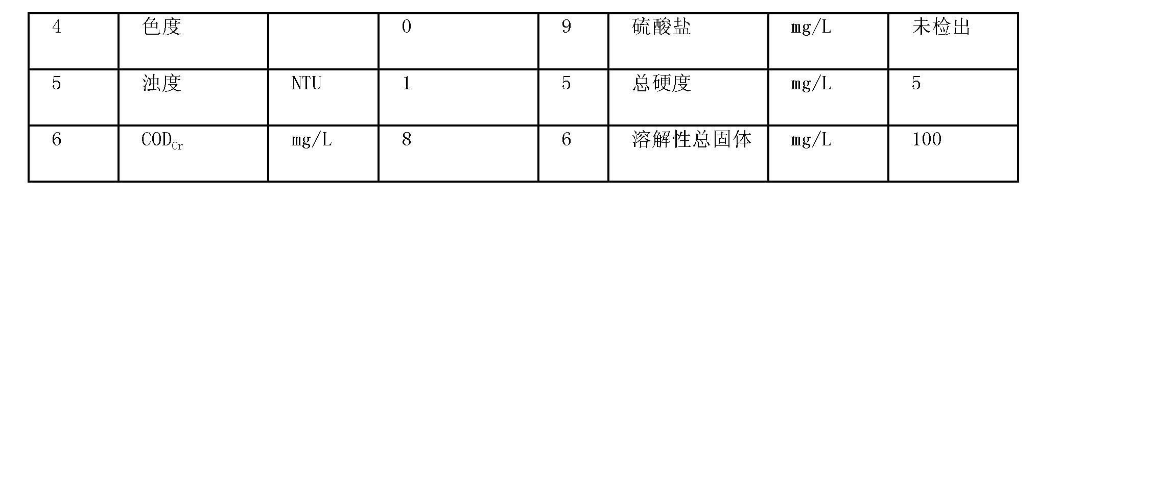 Figure CN102050555BD00141