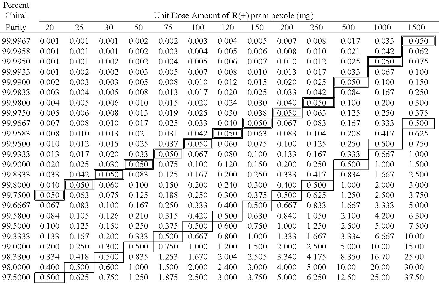 Figure US08445474-20130521-C00002