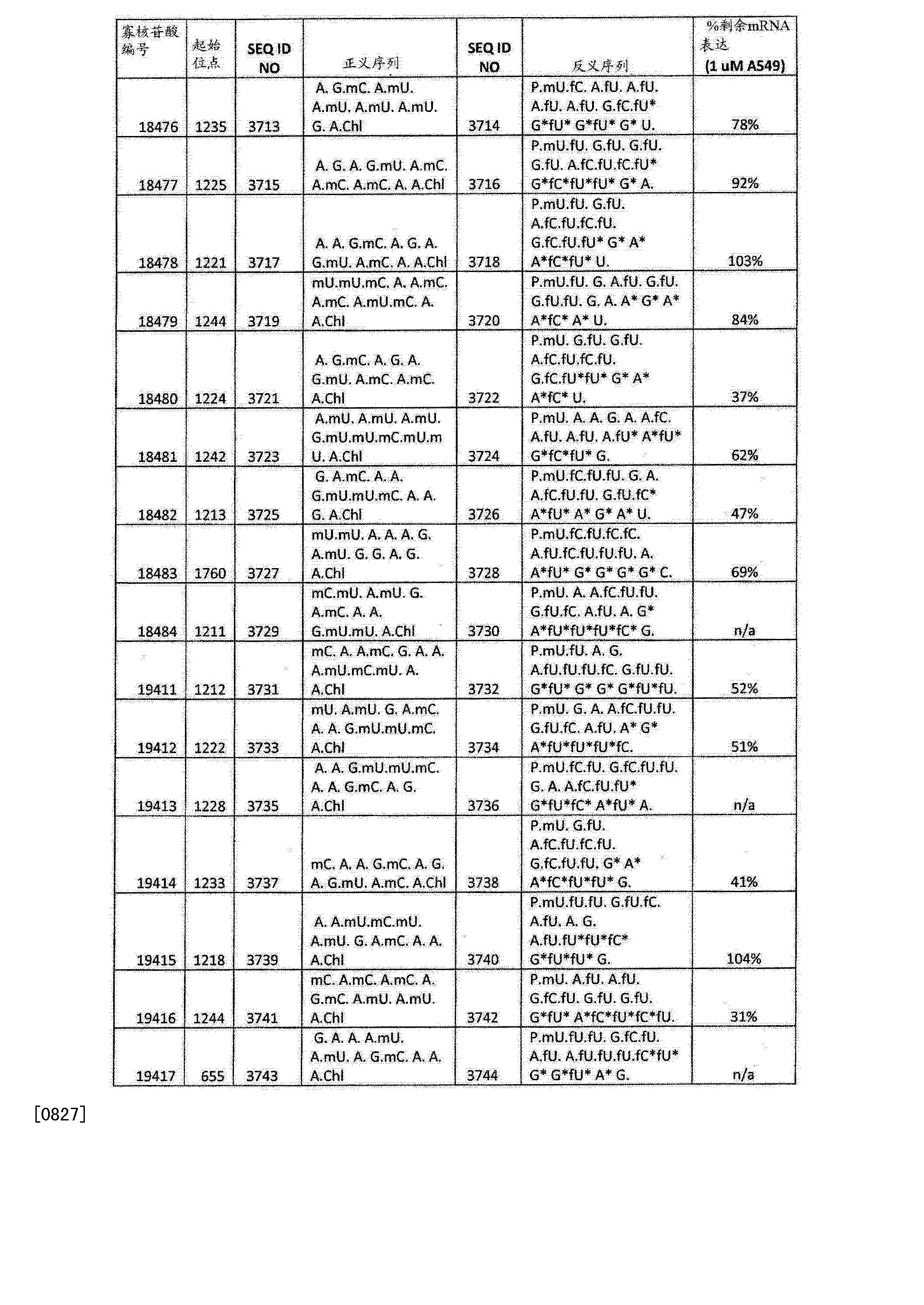 Figure CN103108642BD02071