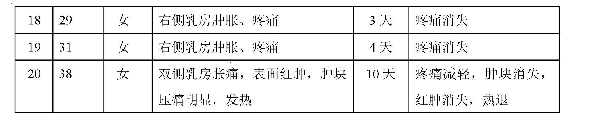 Figure CN102380083AD00091