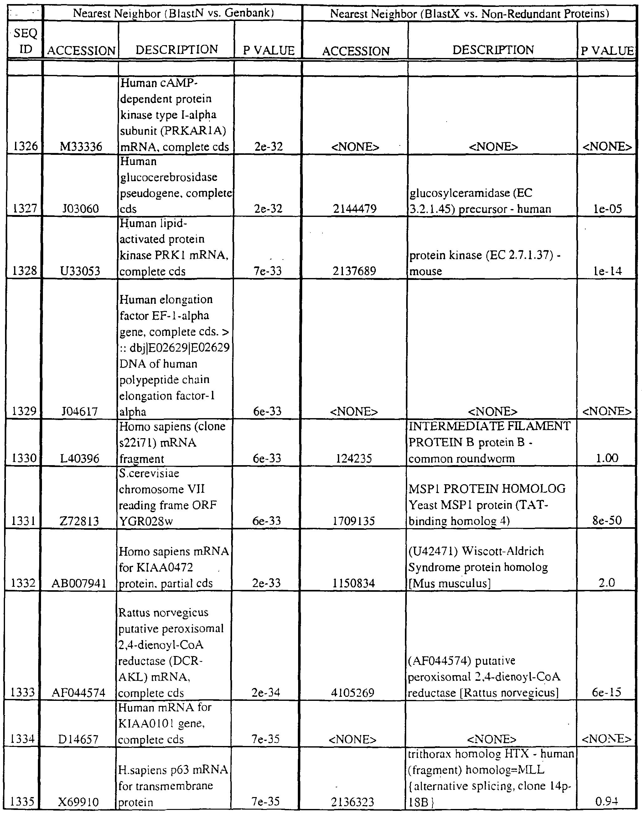 Figure imgf000454_0001