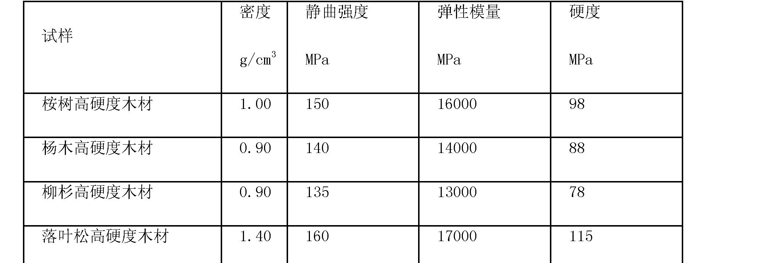 Figure CN101298157BD00101