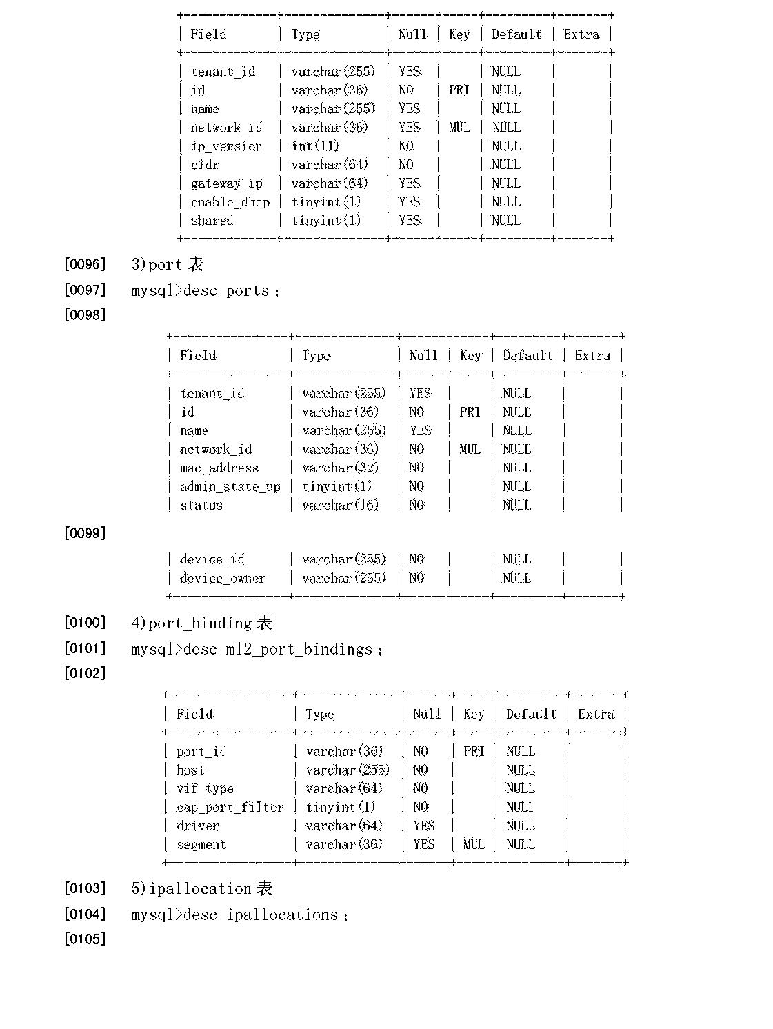 Figure CN105391568AD00111