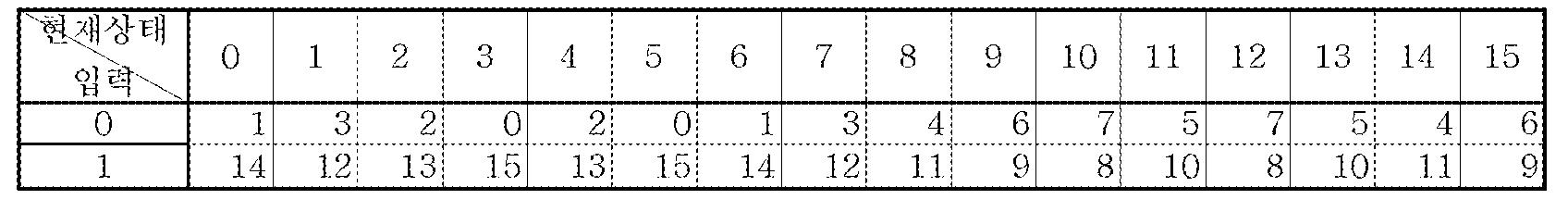 Figure 112005051695892-pat00036