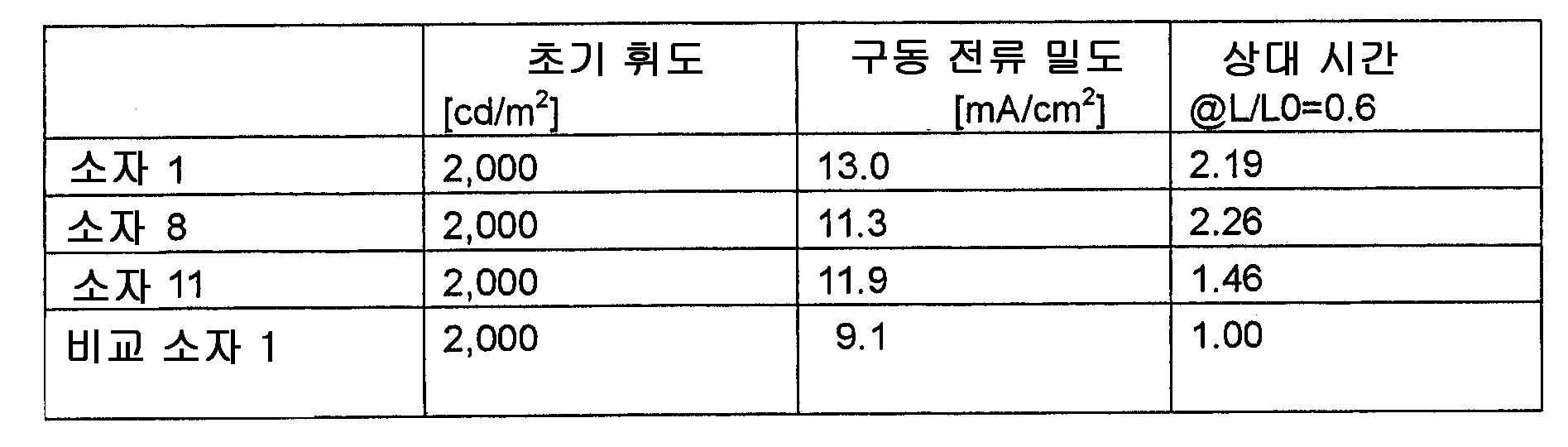 Figure 112010002231902-pat00175