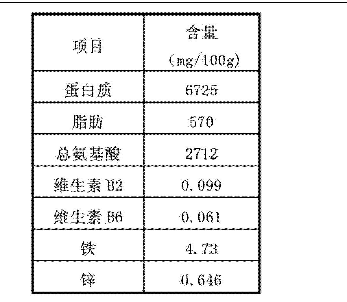 Figure CN103070387BD00221
