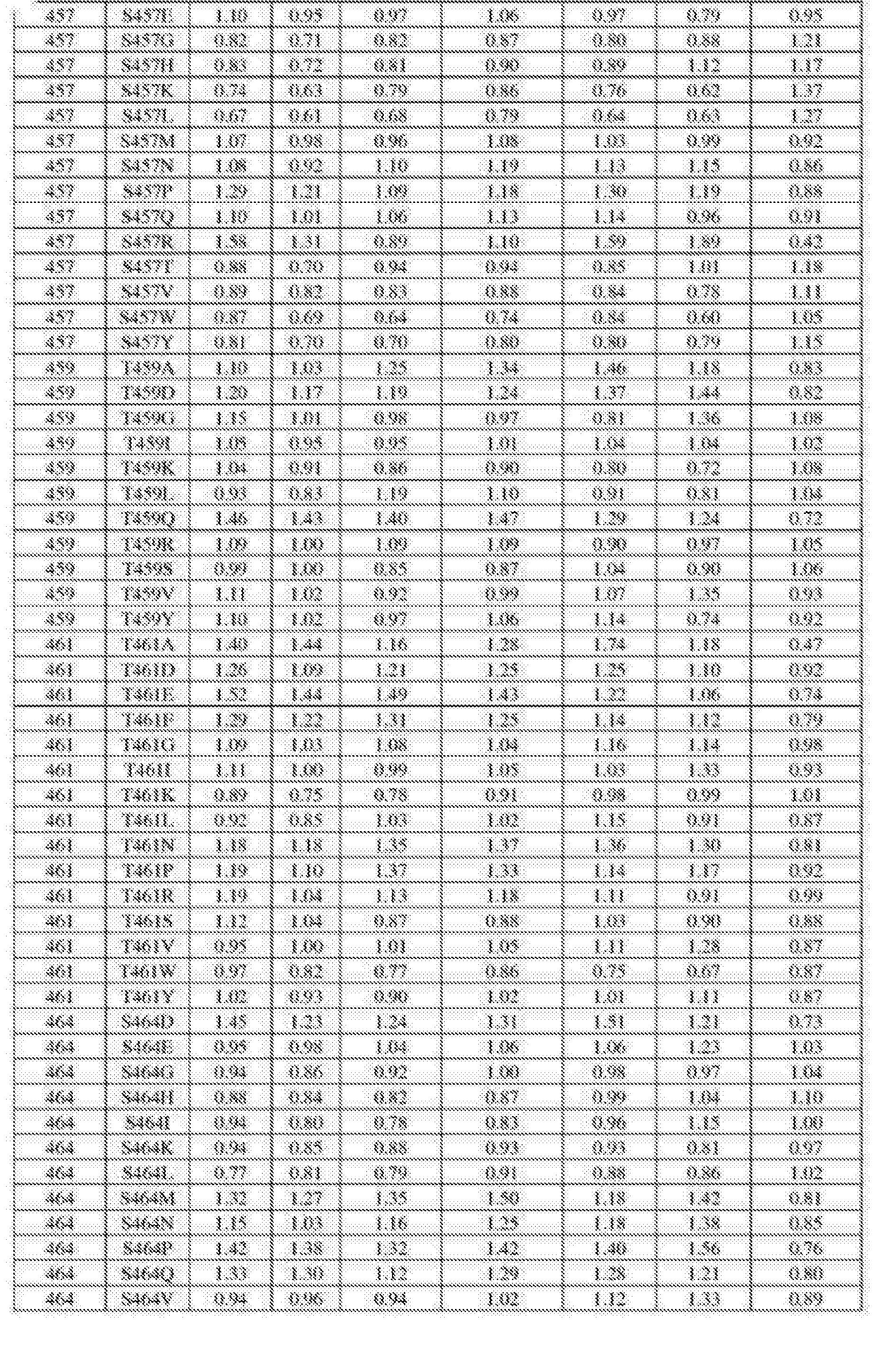 Figure CN105483099AD01041