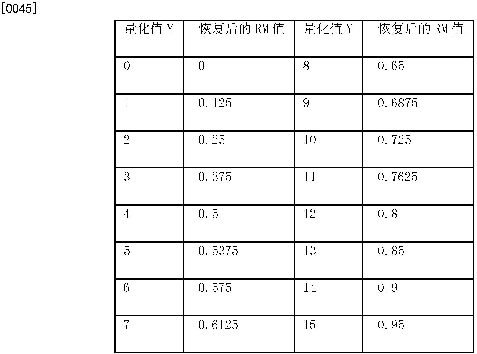 Figure CN102065436BD00081
