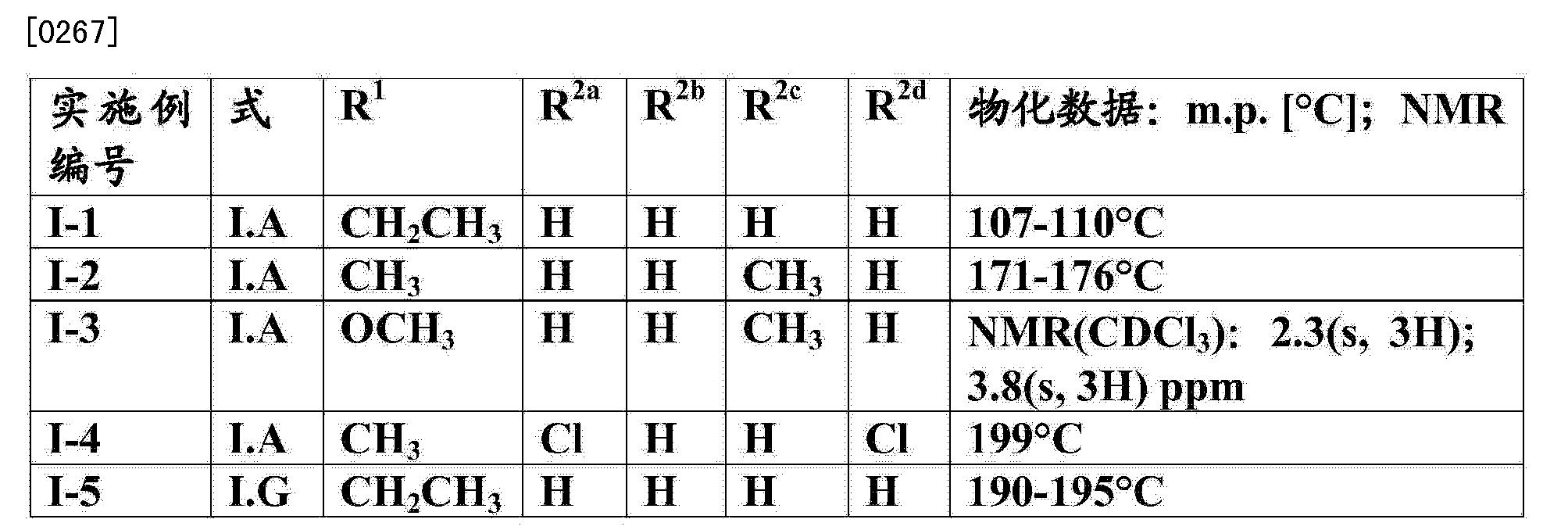 Figure CN103501615AD00511