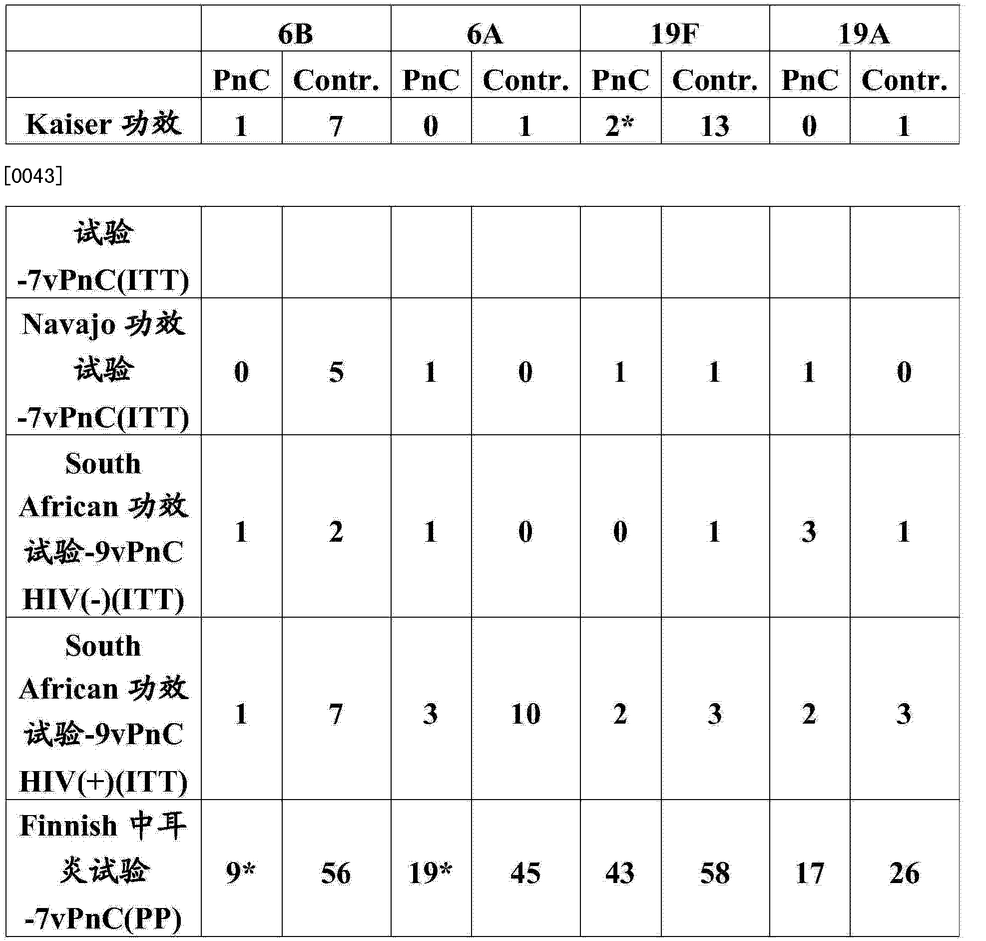 Figure CN104815327AD00081