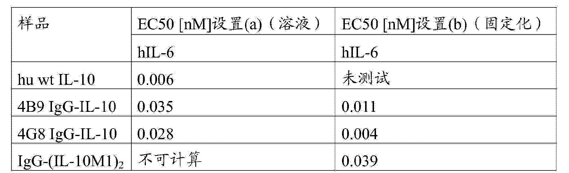 Figure CN104540848AD00462