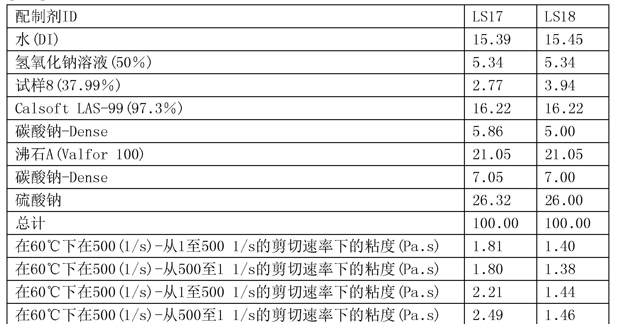 Figure CN106574018AD00442
