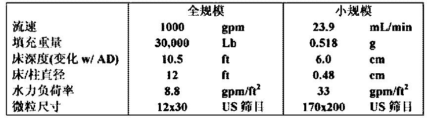 Figure CN103140442BD00111