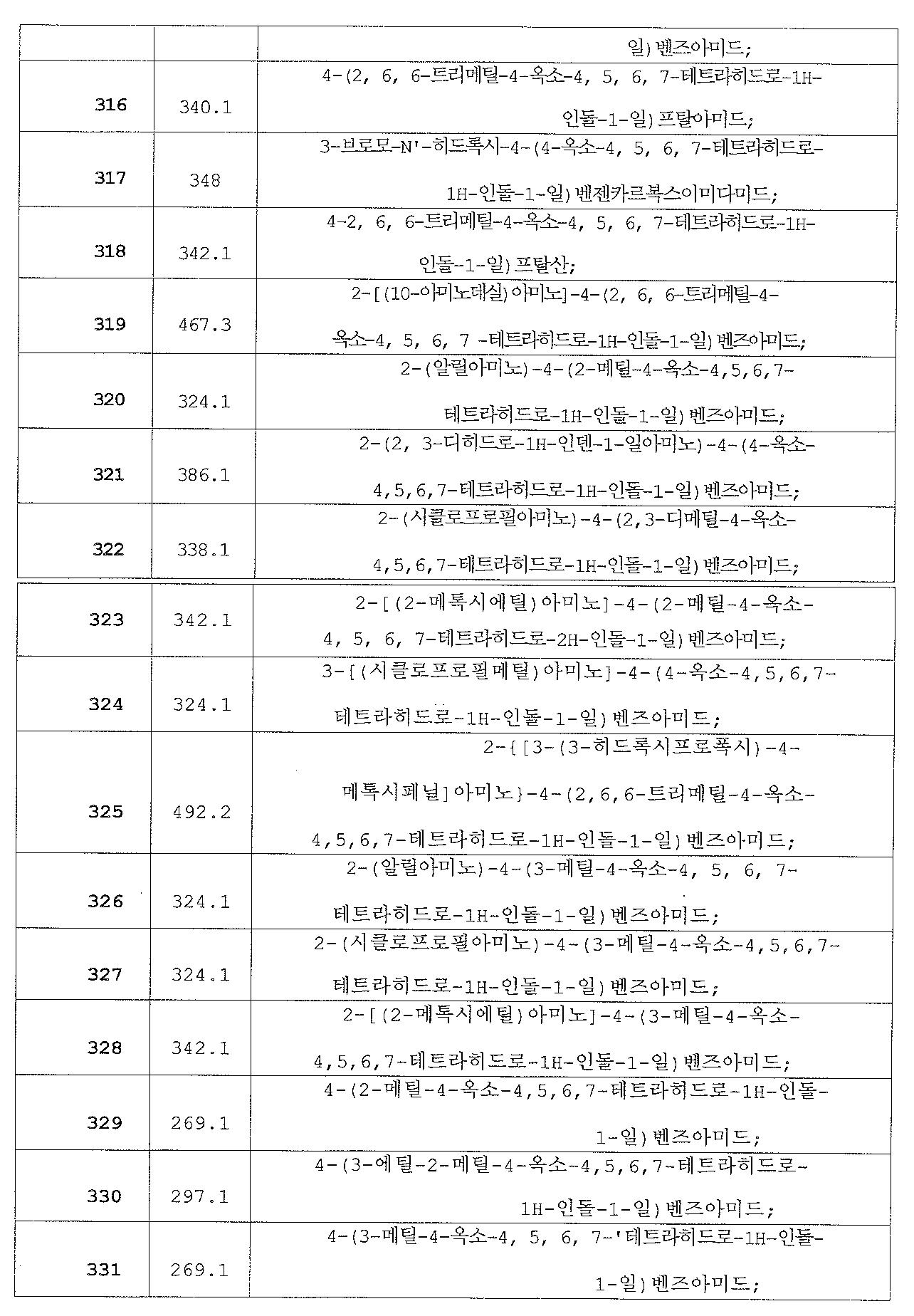 Figure 112013069739518-pat00093