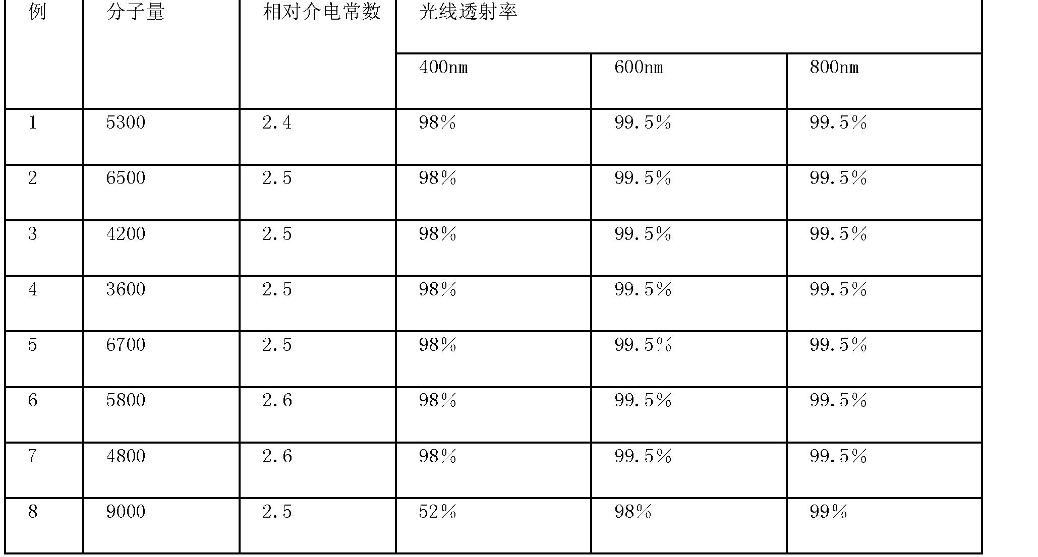 Figure CN101203546BD00161