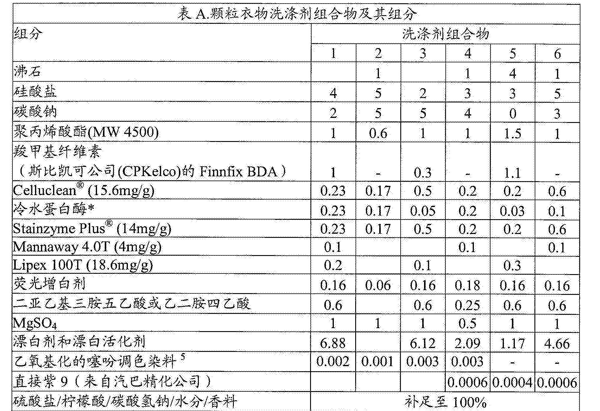 Figure CN103764823BD01701