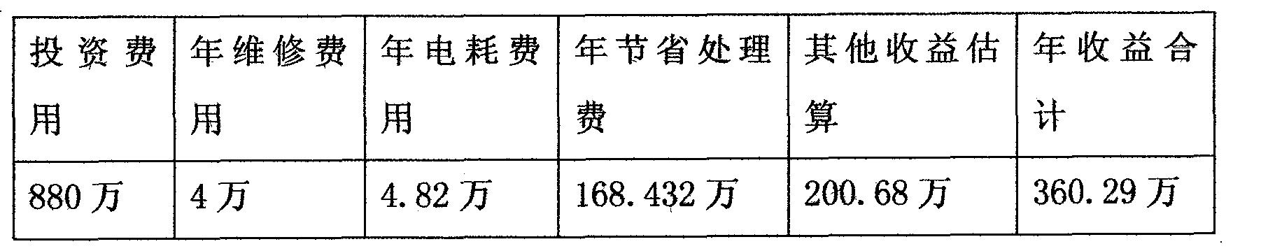 Figure CN101979921BD00081