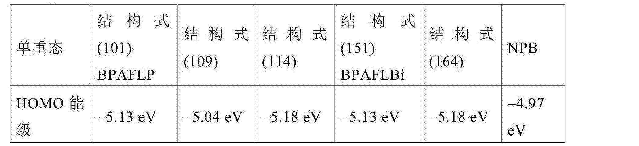 Figure CN106866430AD00611