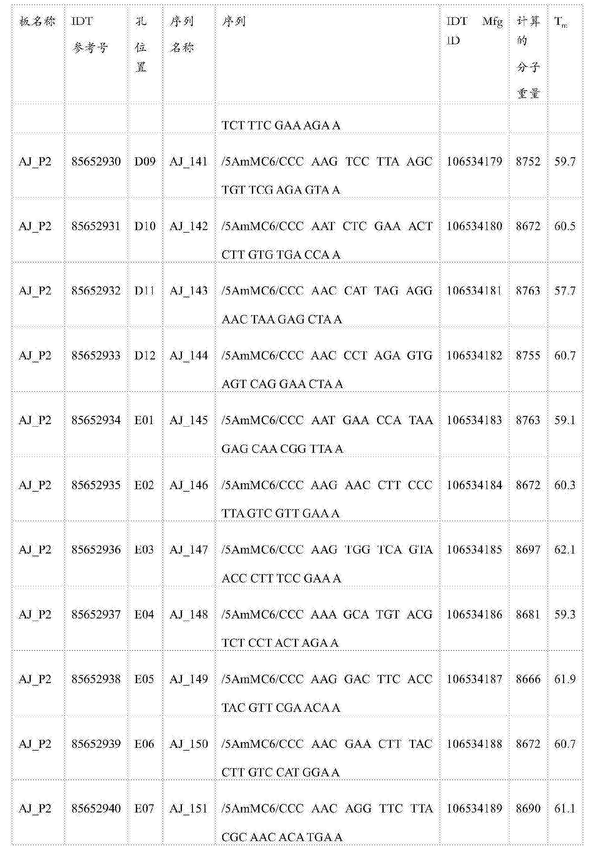 Figure CN105745528AD00451