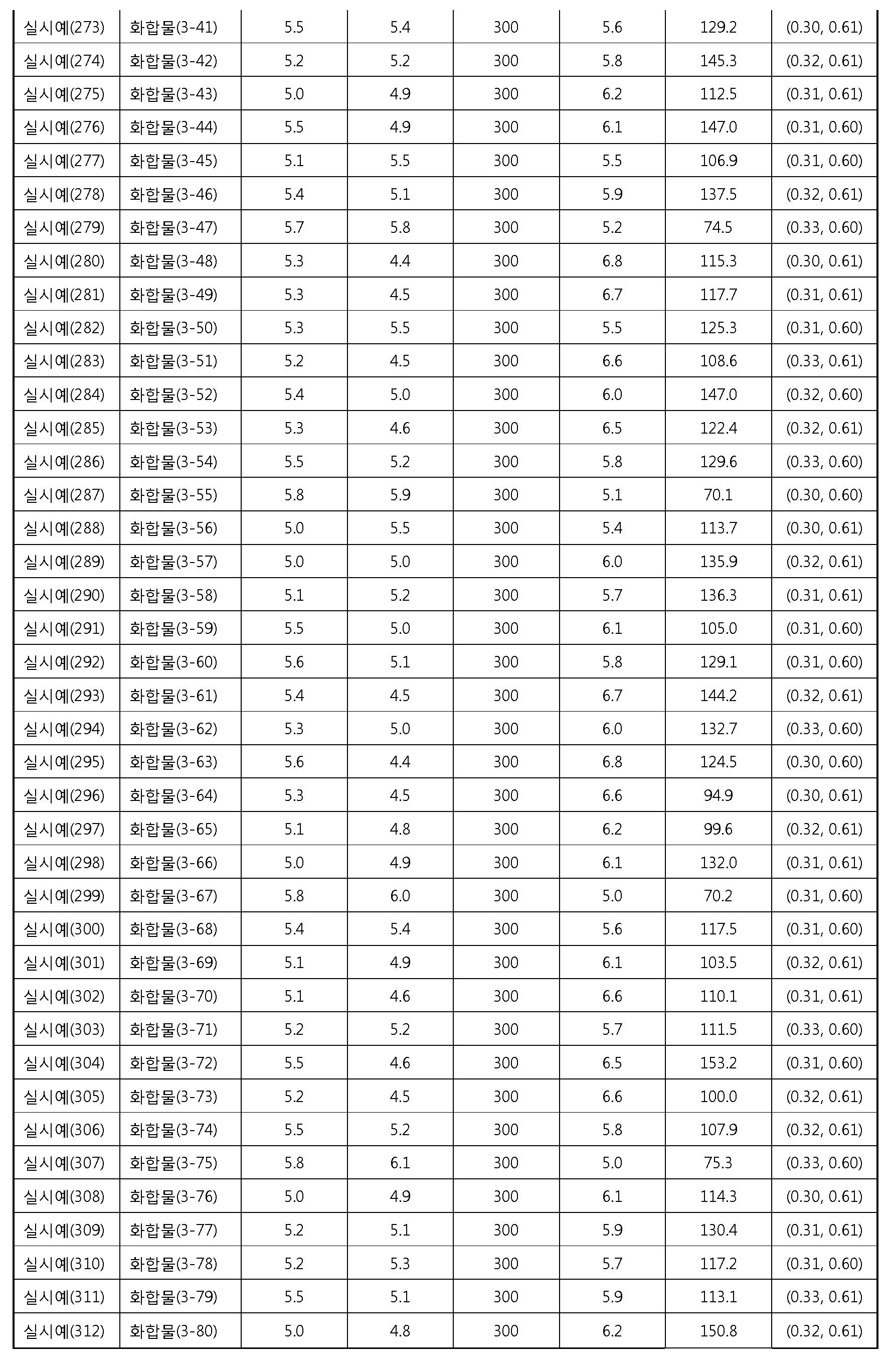 Figure 112012076872254-pat00114