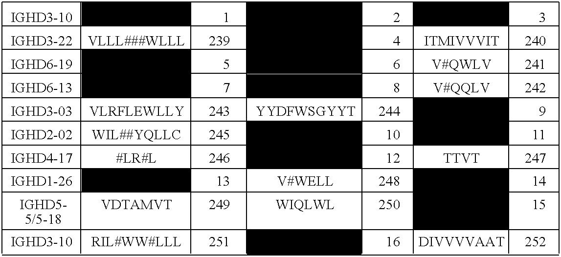 Figure US20090181855A1-20090716-C00005