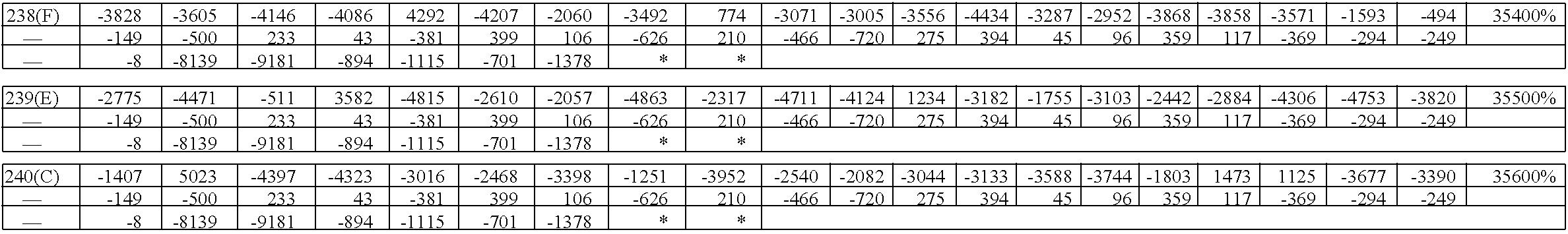 Figure US08945899-20150203-C00043