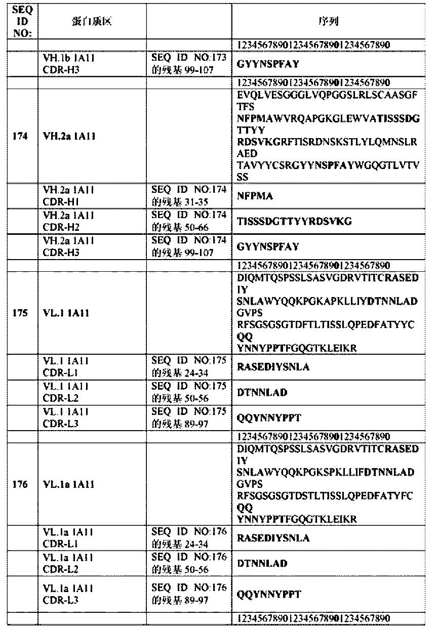 Figure CN102906113BD00991