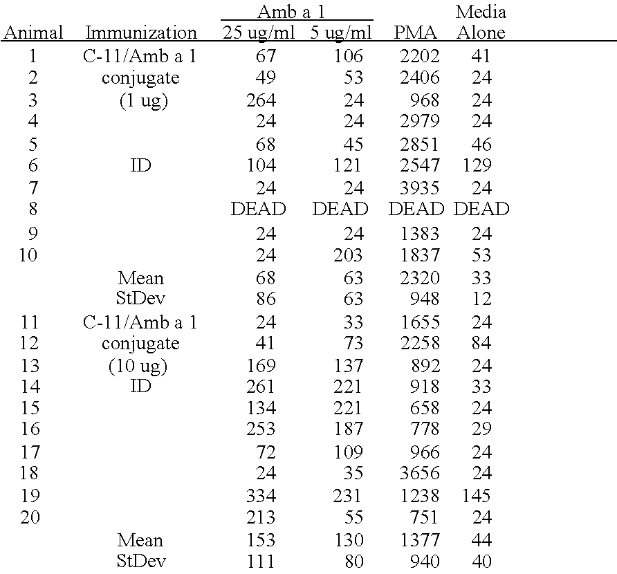 Figure US08222398-20120717-C00006