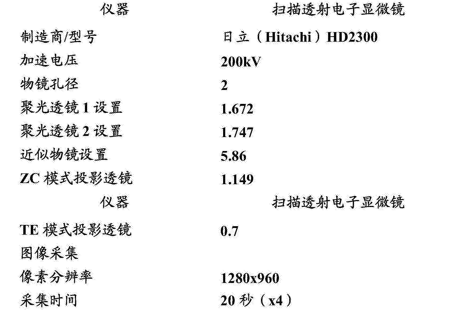 Figure CN108883172AD00441