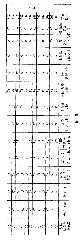 Figure 112010010118174-pat00026