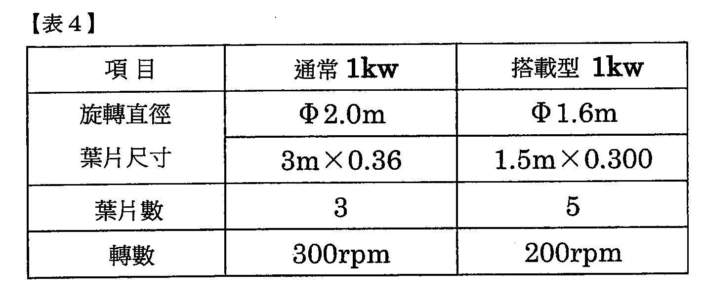 Figure 106125233-A0305-02-0014-4
