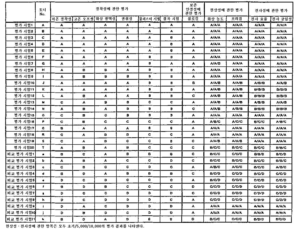 Figure 112010026087581-pct00002