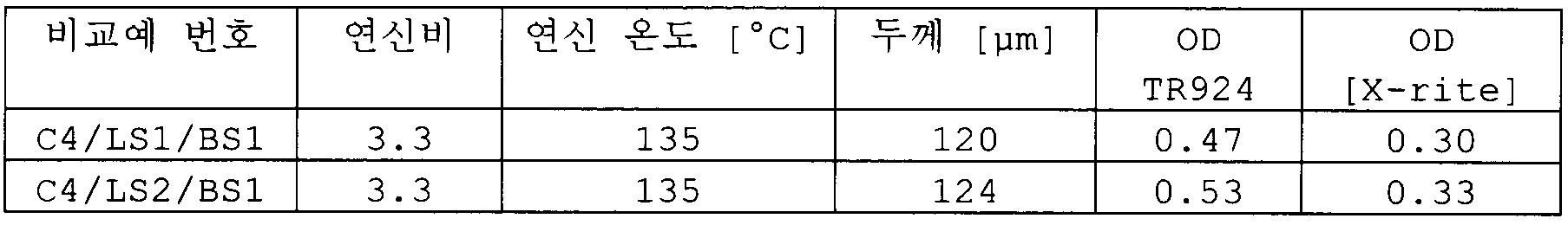Figure 112009065455738-pct00017